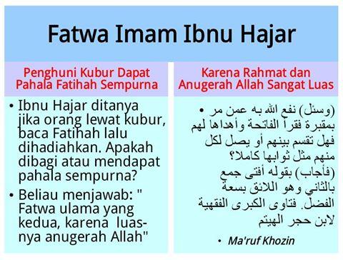 Kirim Al Fatihah