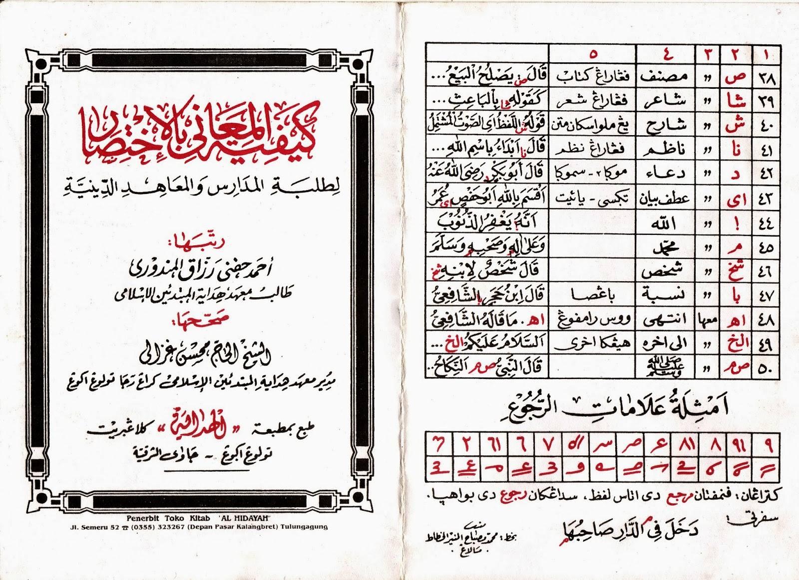 Kamus Santri Salafi Versi Kitab Kuning Jawa Indonesia